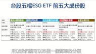 ESG投資正熱 台股五檔ESG ETF前五大成份股比較