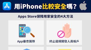 【私隱風波】用iPhone比較安全嗎?Apps Store保障用家安全的4大方法