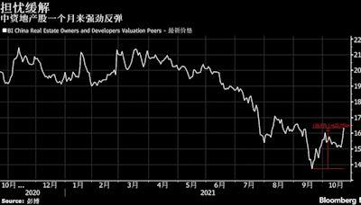 中國地產政策托底預期漸濃 疊加恆大付息提振 中資地產股繼續攀升