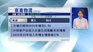 【大行報告】高盛首予京東物流「買入」評級