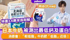 消委會牛奶|明治CP-meiji被測出最低鈣及蛋白質!特選3.6...