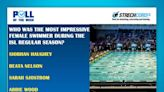 Swim Poll of the Week: Most Impressive Female Swimmer During the ISL Regular Season?