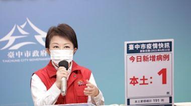 台中6/22增1例 盧秀燕宣布7大批發市場6/23起快篩   蕃新聞
