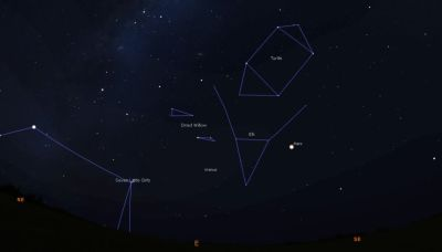 Indigenous constellations; part-science, part-art, all-important
