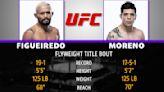 UFC 256 betting preview: Tony Ferguson vs. Charles Oliveira