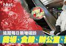 【新冠肺炎│確診大廈名單|每日更新】新增12個地點:楊屋道街市、福蔭大廈海寶漁港等 (1月15日更新) - 香港經濟日報 - 地產站 - 地產新聞 - 其他地產新聞