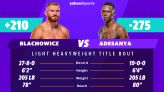 UFC 259 betting: Best bets for Blachowicz-Adesanya, Nunes-Anderson and Yan-Sterling