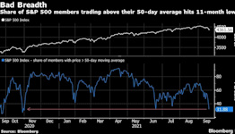U.S. Futures Rise With Stocks as Traders Await Fed: Markets Wrap