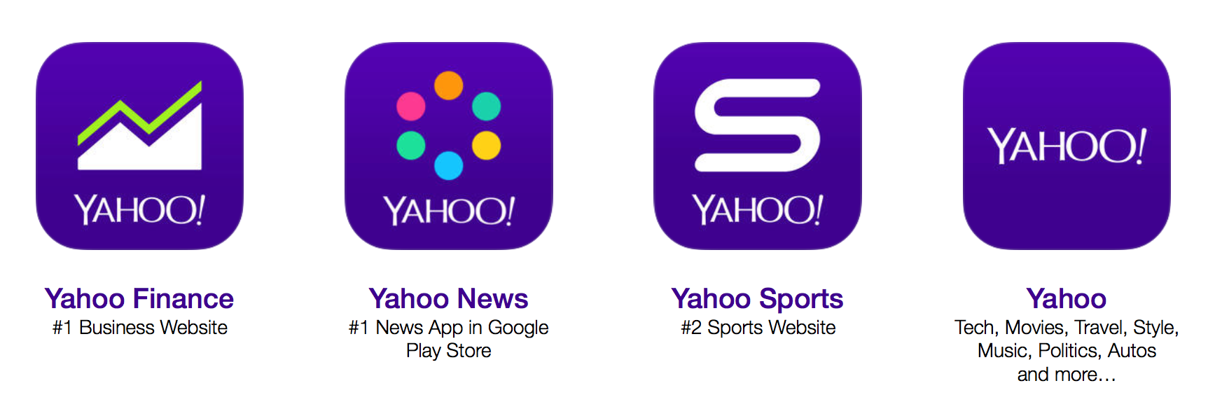 Yahoo news - Product Yahoo Content Teasers