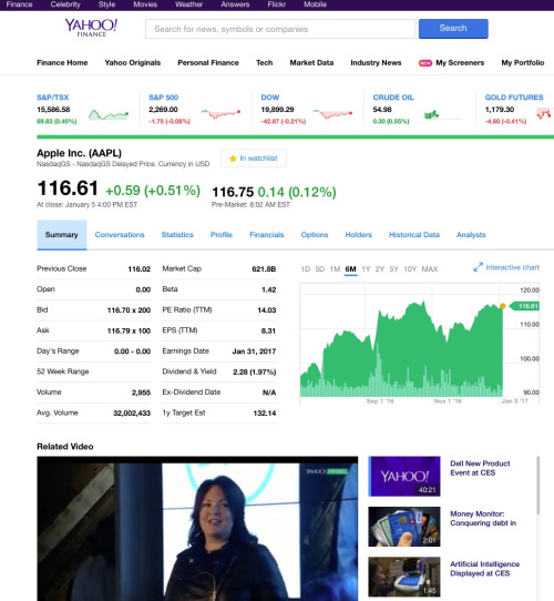 Yahoo Real Time Quotes: Yahoo Canada Finance Gets An Upgrade