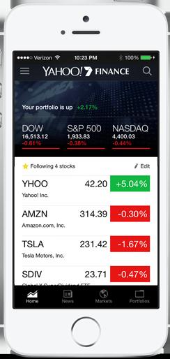 Yahoo7 Finance Beat The Market
