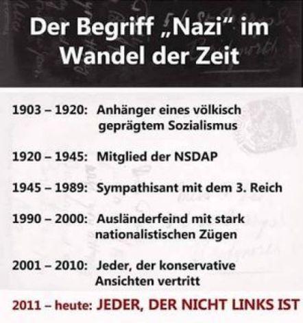 Weshalb wird heutzutage eigentlich jeder als Nazi tituliert, nur weil er beim Thema Flüchtlinge und Co nicht in Freudentaumel verfällt?