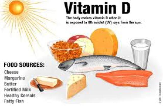 When was the last time you took some vitamin D?