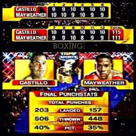Did Moyoweather win a gift against JL Castillo in the first fight?