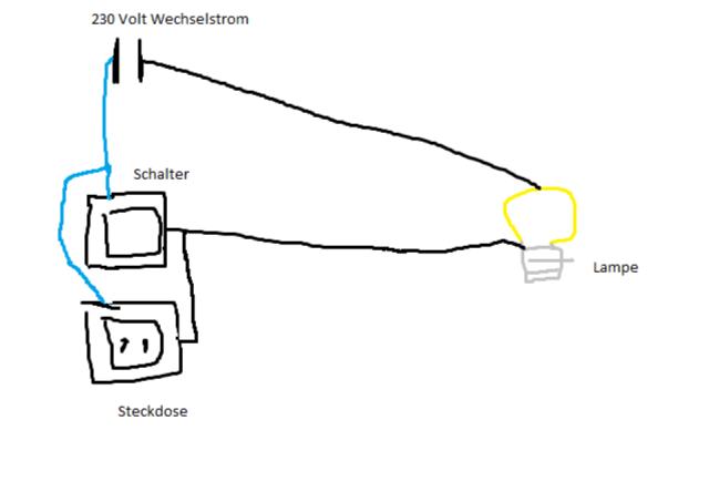 Schaltkreis Frage. Mein Leuchte ist in Reihe zu meiner Steckdose geschaltet. Wenn das Licht aus ist, funktioniert die Steckdose, aber..?