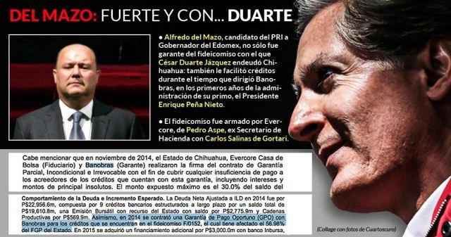 ¿Ven como Del Mazo es un raterazo y un corrupto derechistas peñabots..?