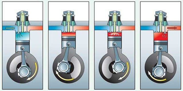 How can I check an engine's cylinder compression of my car?