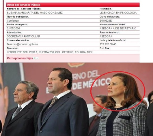 ¿Por que Eruviel Avila tiene a la tia de Del Mazo en su gobierno ganando mas de 800,000 mil pesos al año..?