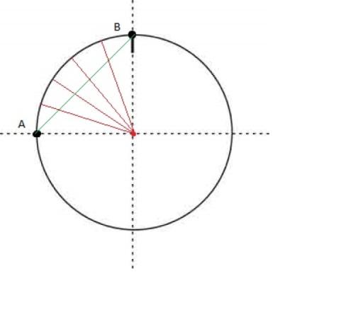 Trabalho realizado pela força centripeta? 99468bae4f874a4ea0ff21df9db11126_A