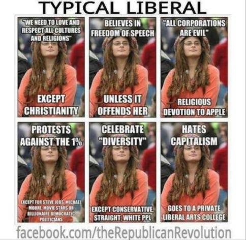 Is this true what this say that Liberals are science deniers?