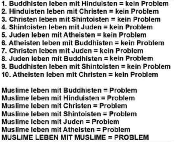 Wie praktiziert der Islam die Religionsfreiheit, wer hilft mir bitte bei den Hausaufgaben, ich finde nichts darüber?