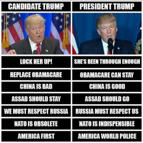 Is Donald Trump a flip flopper?