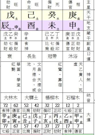 老師,我叫洪顯漳,農曆:69/6/24,早上七至八點生,我一生走來很多挫折,很不順,是否有什麼可以幫助我的,謝謝?