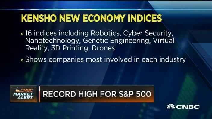 S&p kensho nanotechnology index