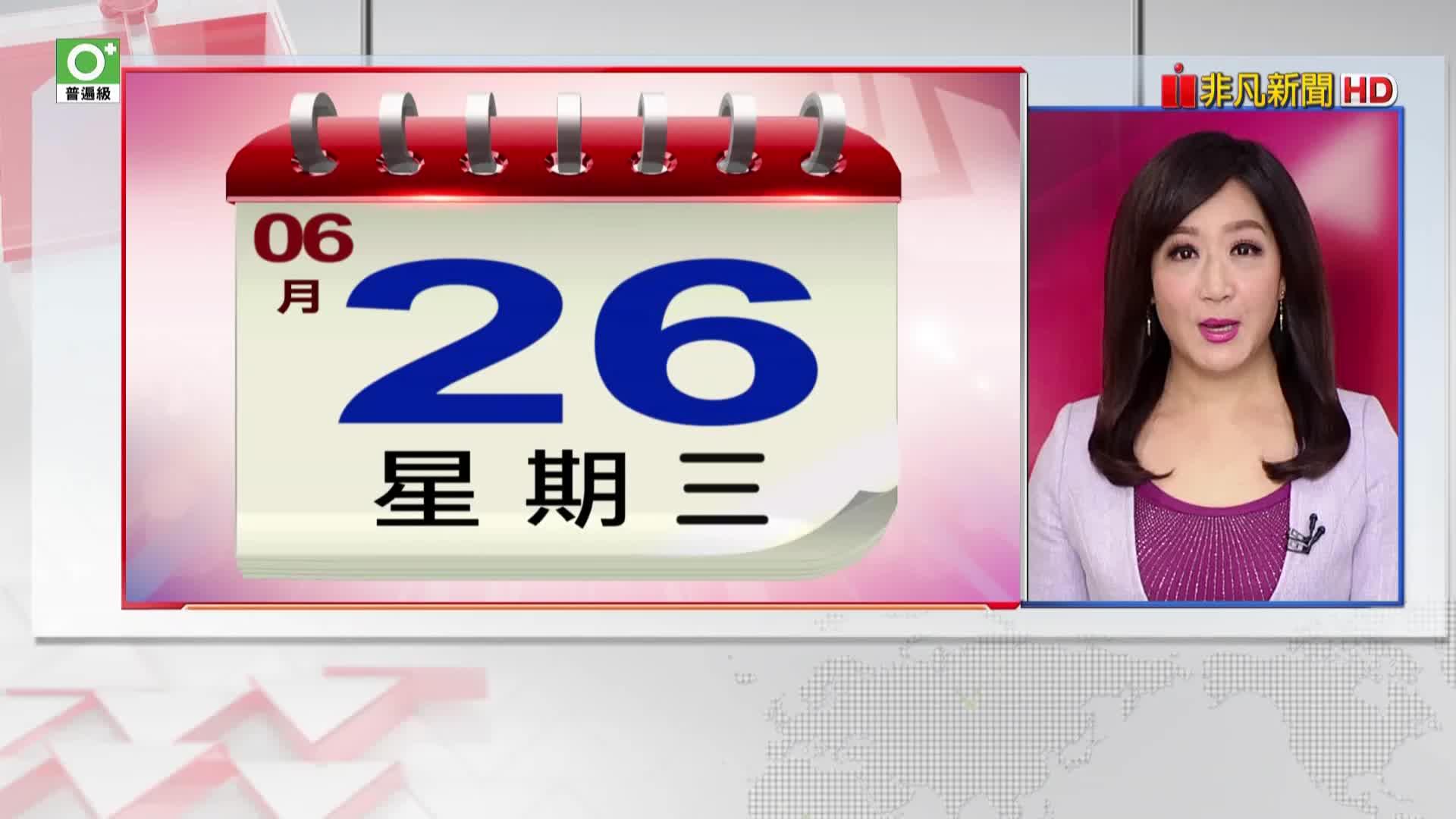 5分鐘看台股/2019/06/26早盤最前線