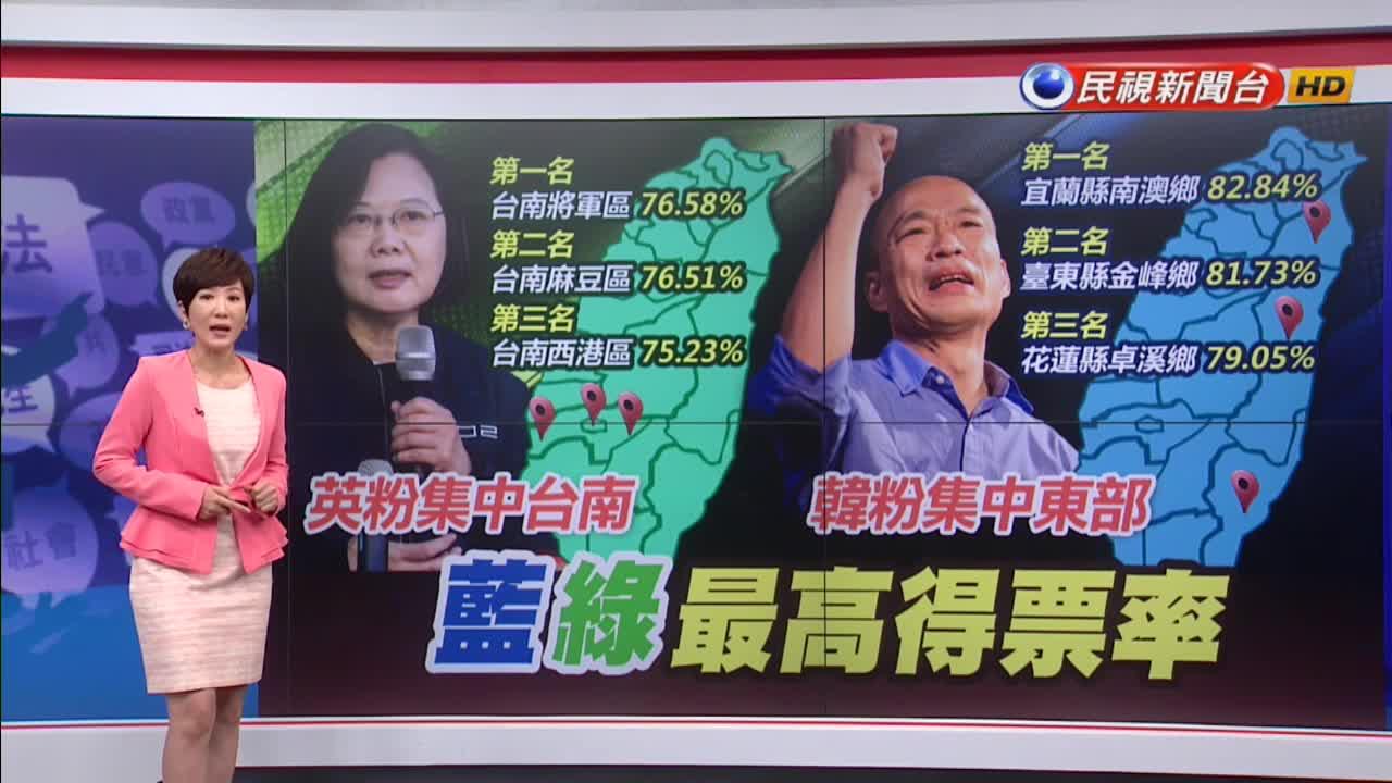兩大陣營選舉得票率比一比!這一區域藍到出汁