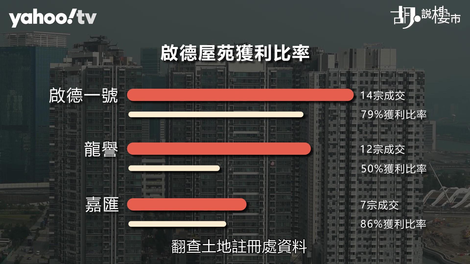 【胡.說樓市】屯馬線通車撞正武漢肺炎 鐵路效應還有用嗎?