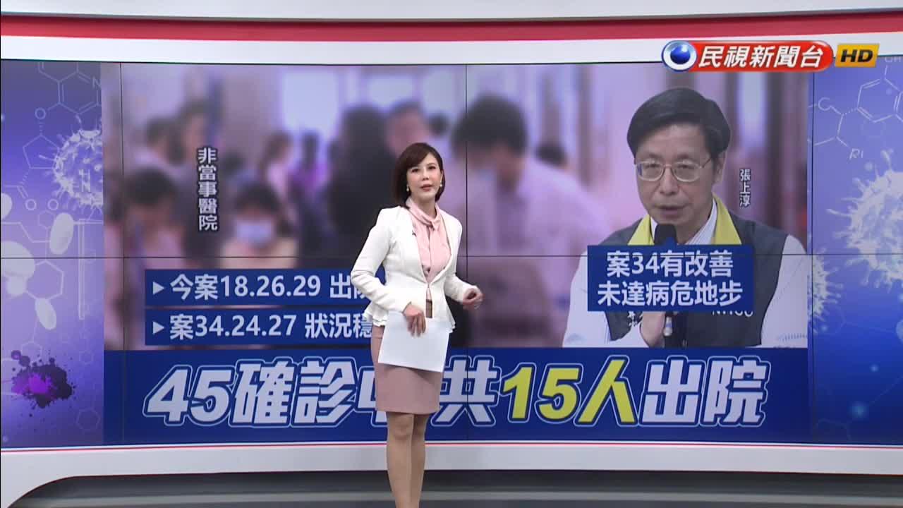 武漢肺炎/國內再增3人康復出院 案24、27兒女都在名單中