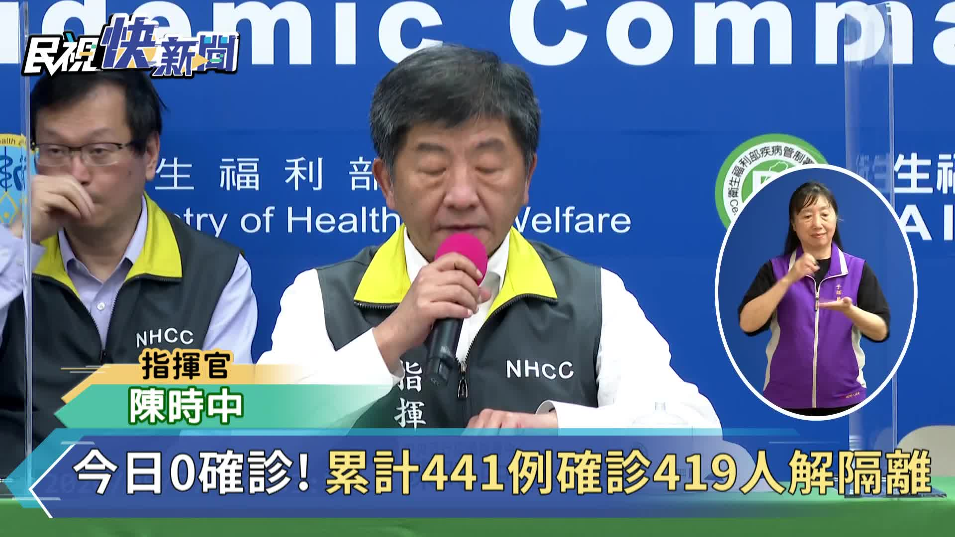 快新聞/台灣連6天「零確診」 國內45天無本土病例、419人解除隔離