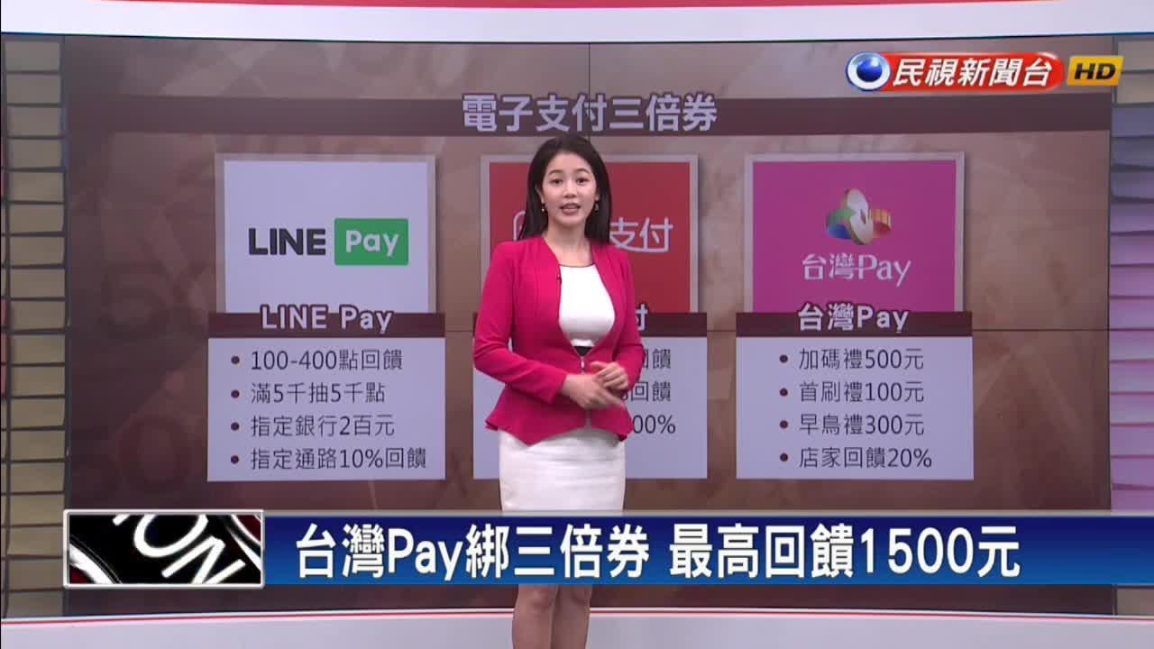 三倍券綁定台灣Pay 回饋最高達1500元
