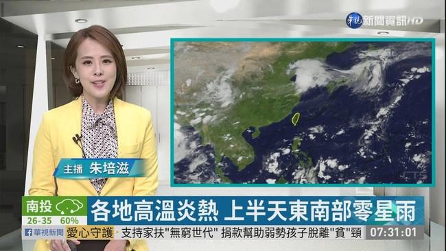 各地高溫炎熱 上半天東南部零星雨