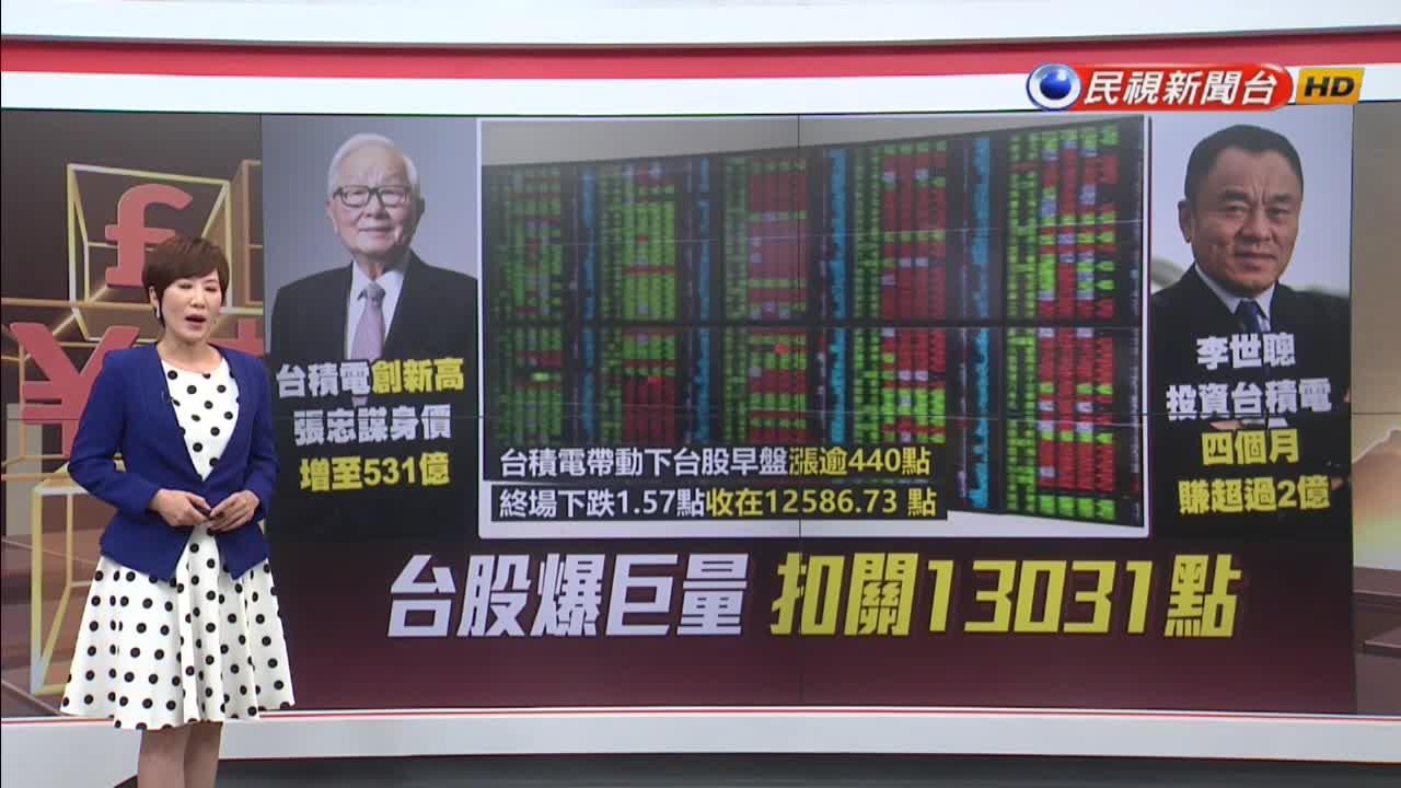 台股成交量創3439億元新高 收在12586點