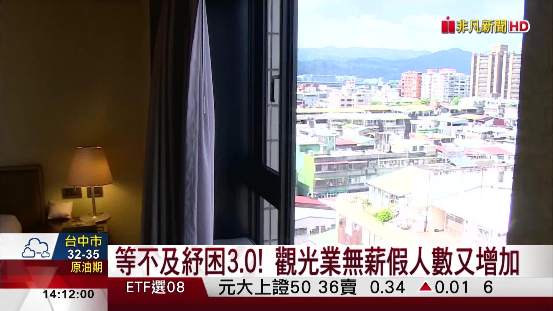 等不及紓困3.0 觀光業無薪假人數又增加