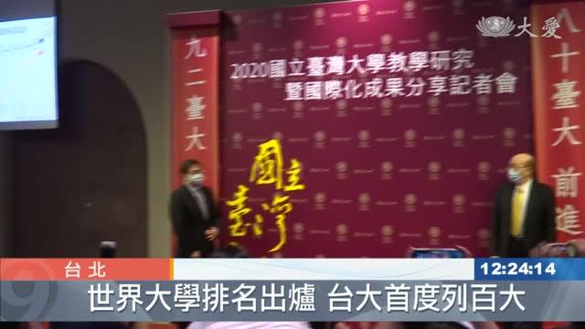 泰晤士世界大學排名出爐 台大首度進百名