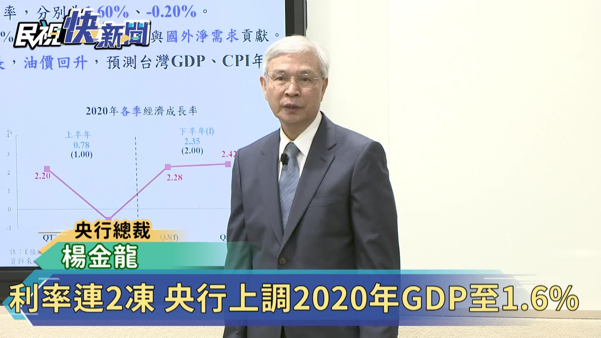 利率連2凍 央行上調2020年GDP至1.6%