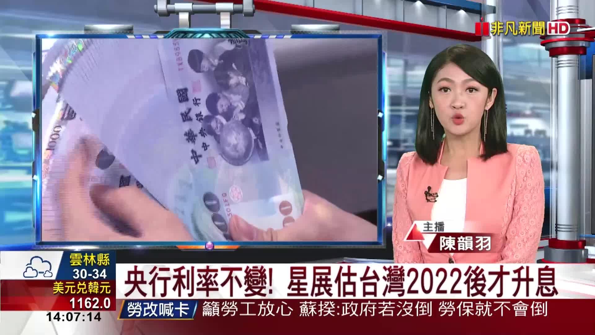 央行利率不變! 星展估台灣2022後才升息