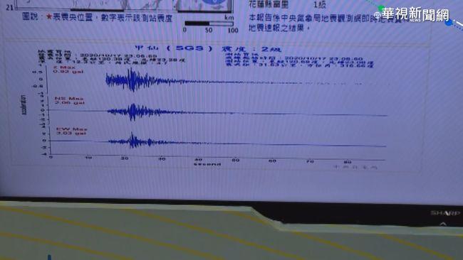 台南1夜連3震 未來1週恐有規模4餘震