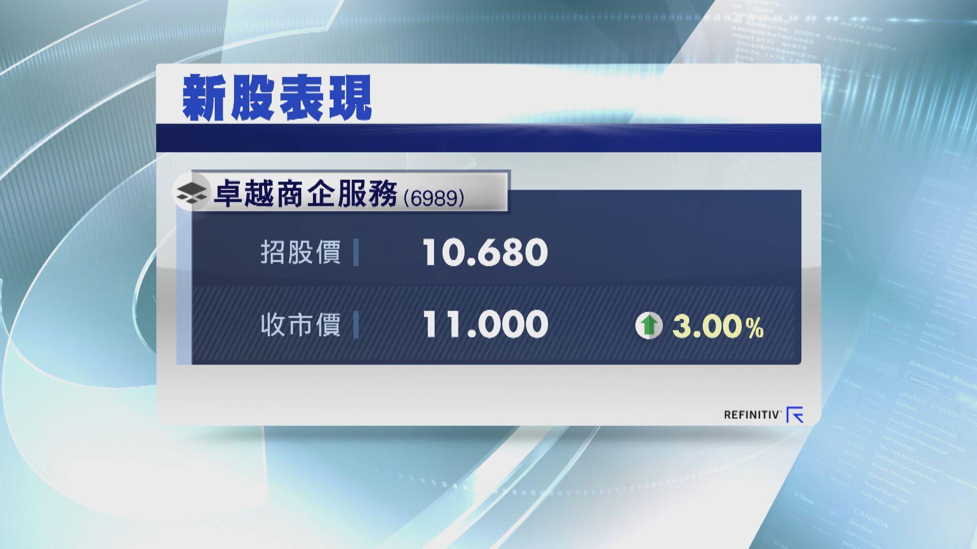 【新股表現】卓越商企首掛 股價略高於招股價