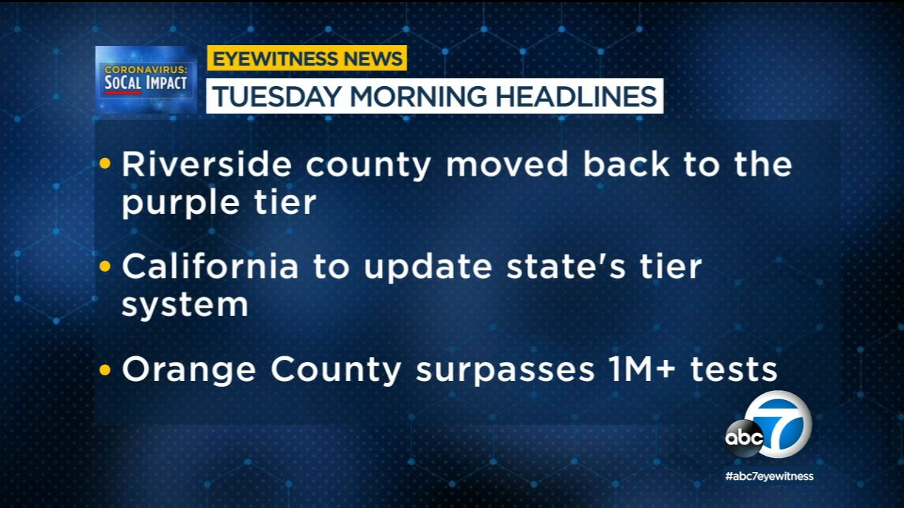 Riverside County Moved Back To Purple Tier In Ca Reopening Framework