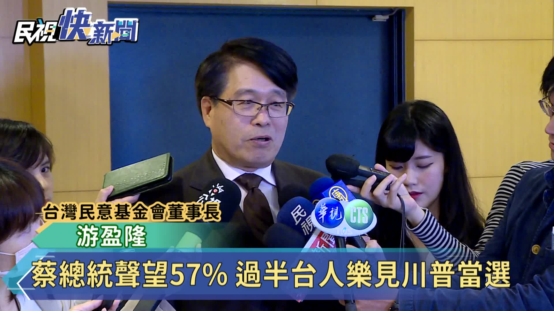 蔡總統聲望57% 過半台人樂見川普當選
