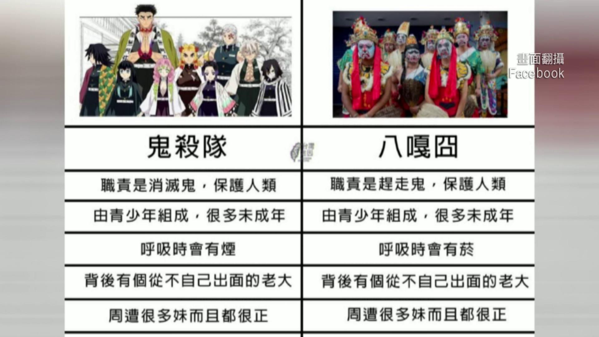 台灣也有鬼殺隊?網抓人物對比 笑稱: 似「八家將」