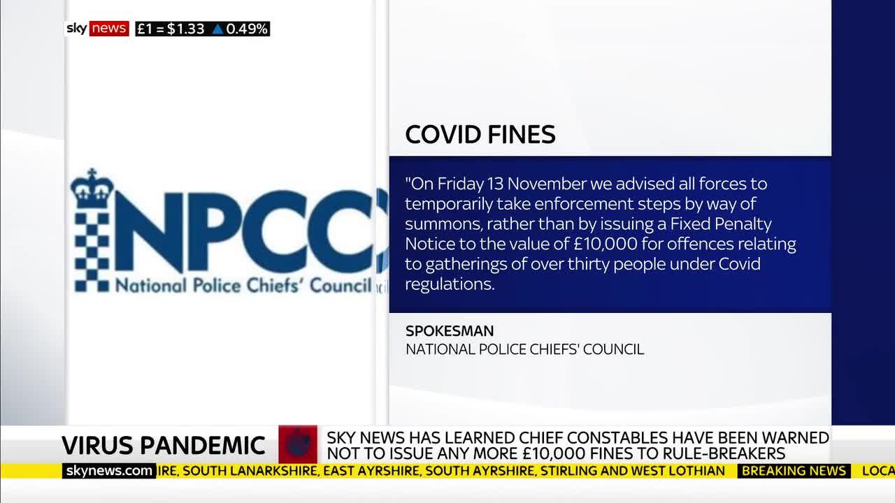 COVID-19: Majority of fines handed out for coronavirus ...