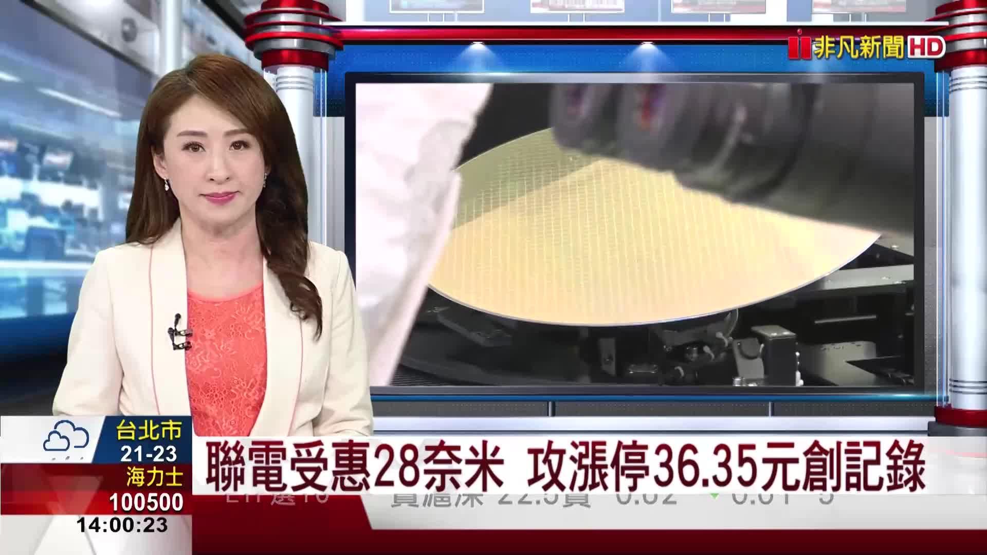 受惠28奈米產能吃緊 聯電漲停收36.35元