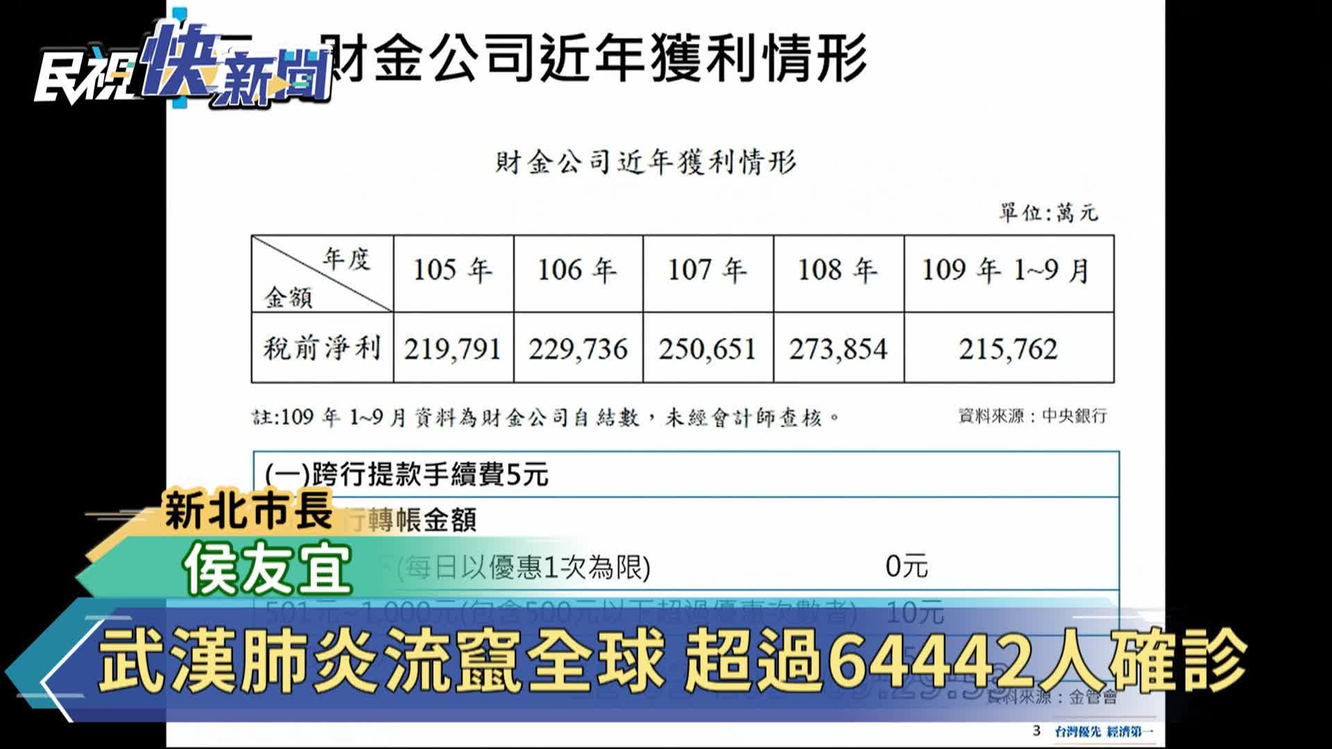 勞金局涉炒股 游迺文5年前列高風險名單
