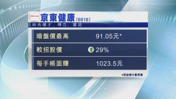 【周二上市】京東健康暗盤早段高見91.05元