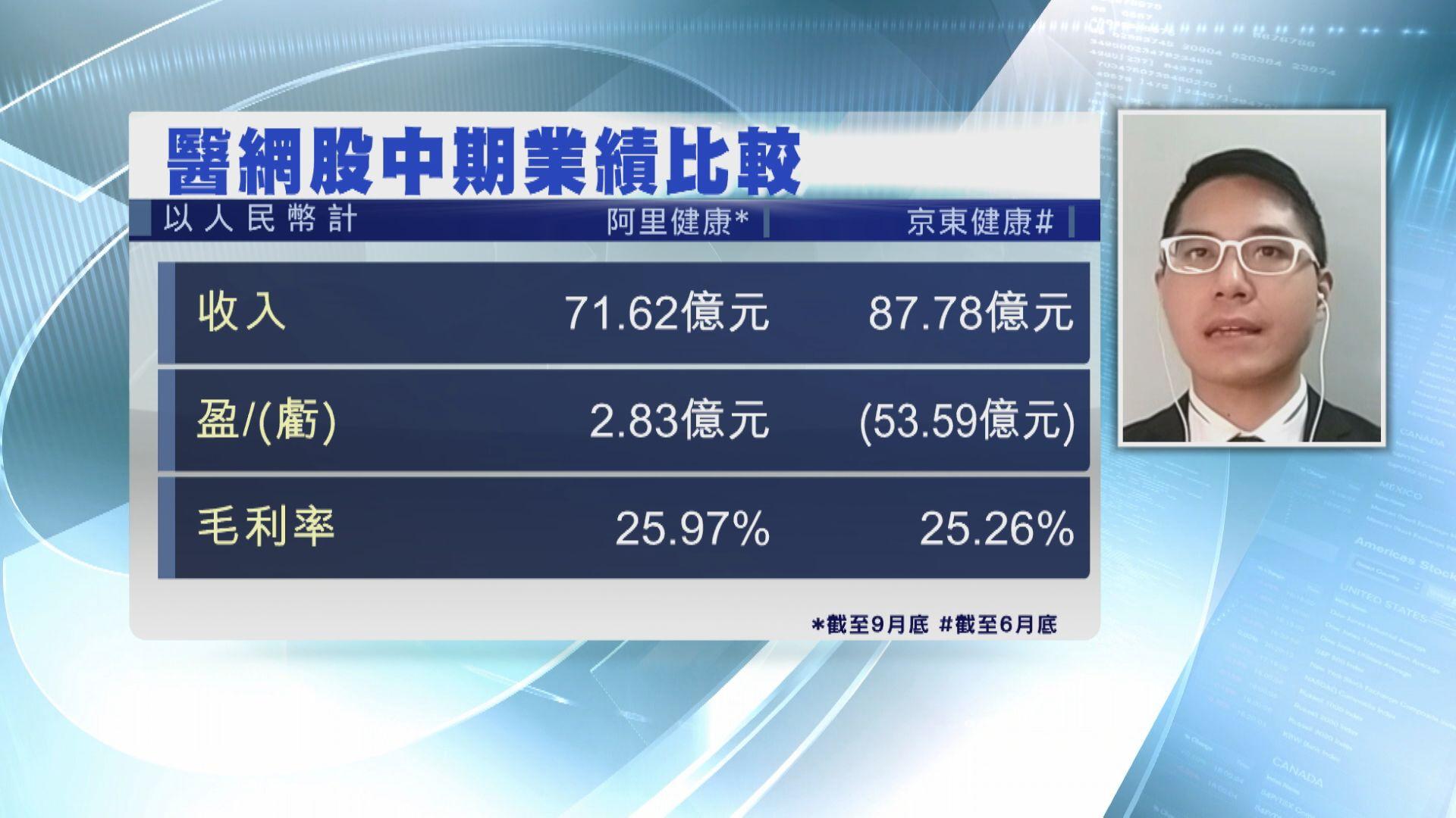【專家分析】京東健康上市帶動醫網股 點部署?